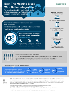 Beat the Meeting Blues with Better Integration Infographic