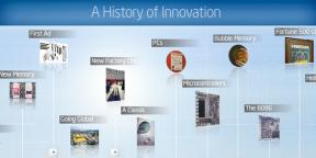 history of innovation timeline