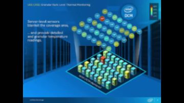 Intel® Data Center Manager | FAQ
